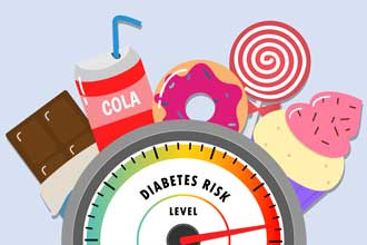 Type 2 Diabetes Using very Low Carbohydrate Diets